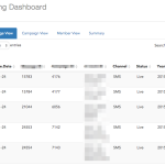Building a reporting dashboard using R and Shiny